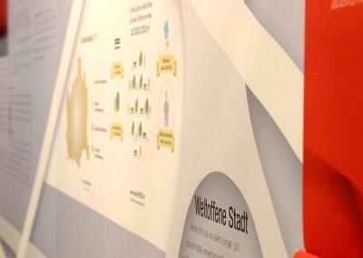 iService-Ausstellungen Ausstellungskonzeption Wien 2025 in der Wiener Planungswerkstatt 08