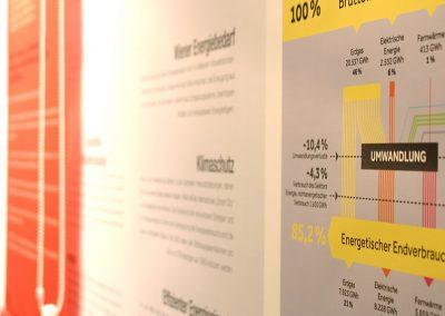 iService-Ausstellungen Ausstellungskonzeption Wien 2025 in der Wiener Planungswerkstatt 07