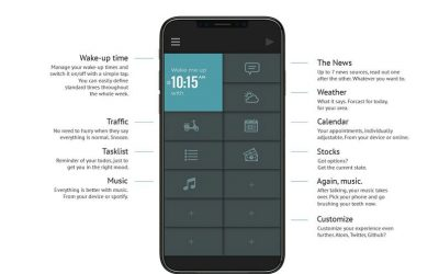TalkClok – NEW Alarm Clock App by iService Agency Vienna