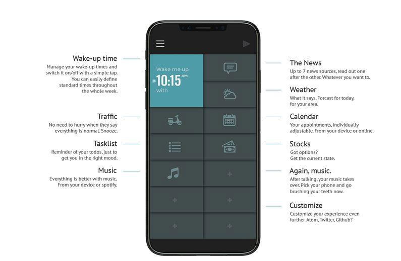 TalkClok – NEW Alarm Clock App by iService Agency Vienna