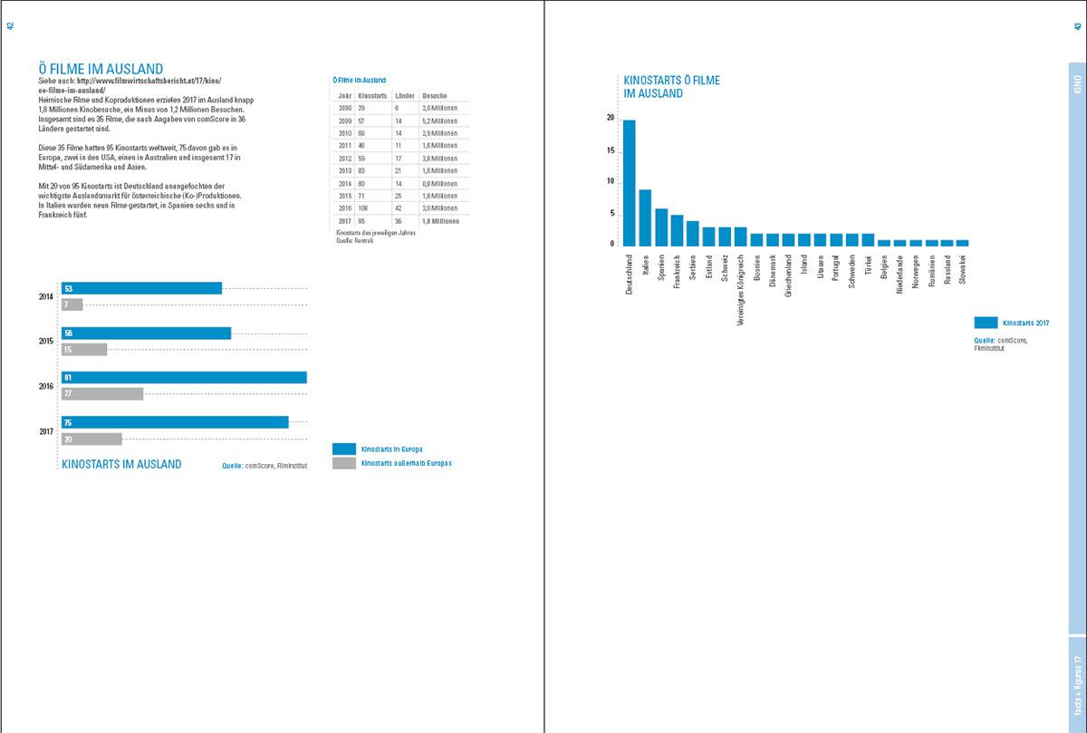 iService-werbeagentur-wien_Filwirtschaftsbericht18-03