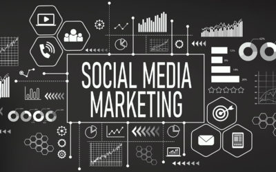 BEWEGTBILDER Social Media Marketing Trend 2020