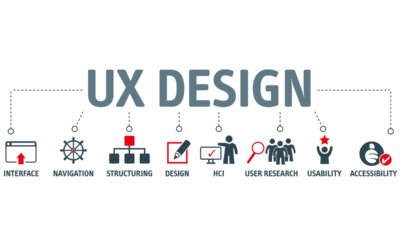 User Experience & UX Design