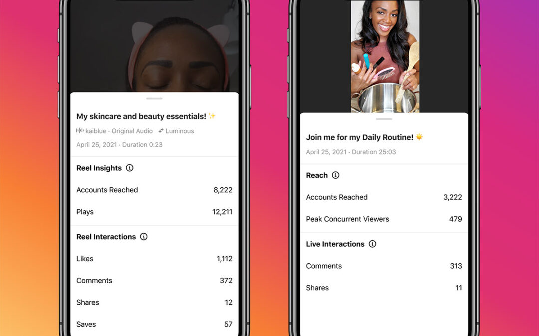 INSTAGRAM: New metrics for Live videos & Reels